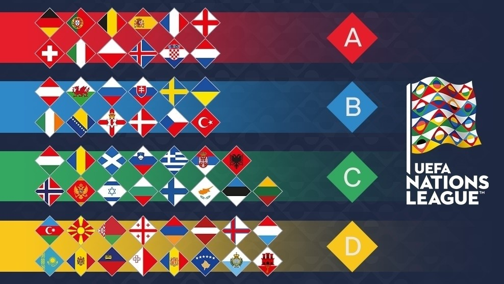 Die 55 Mannschaften der 4 Ligen innerhalb der Nationenliga 2018. (Quelle:UEFA.com)