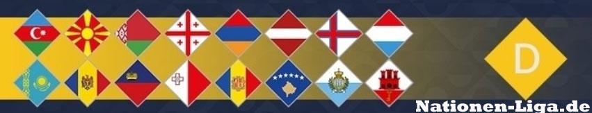 Die Teilnehmer der Nationenliga Liga D
