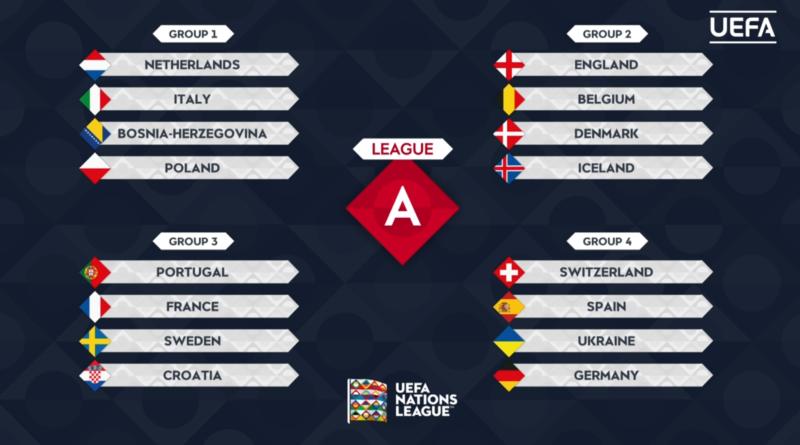 Das sind alle Gruppen der Liga A, der stärksten Teams.